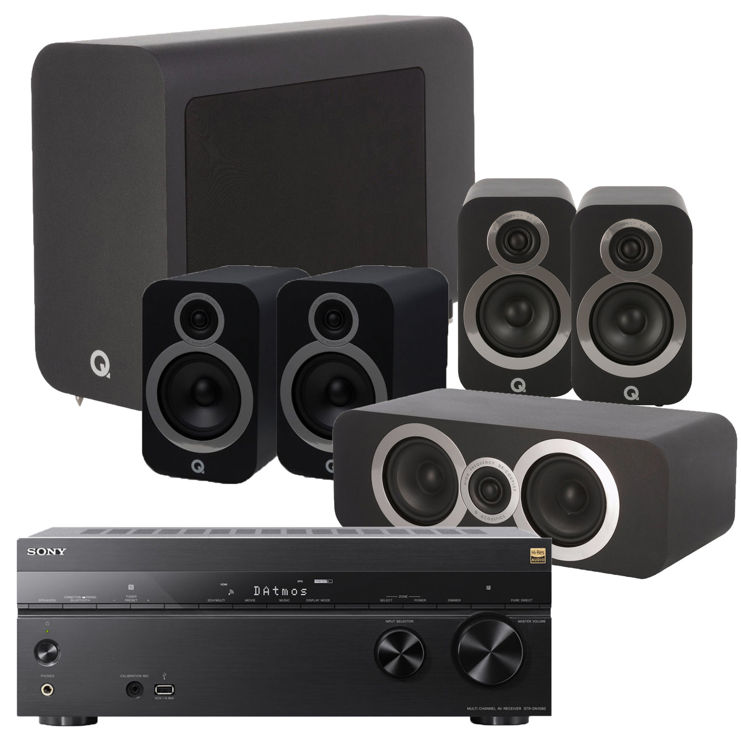 sony str dn1080 recommended speakers